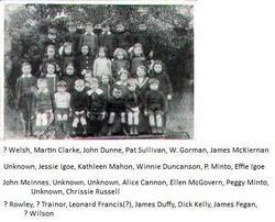 1915 Primary 3 pupils