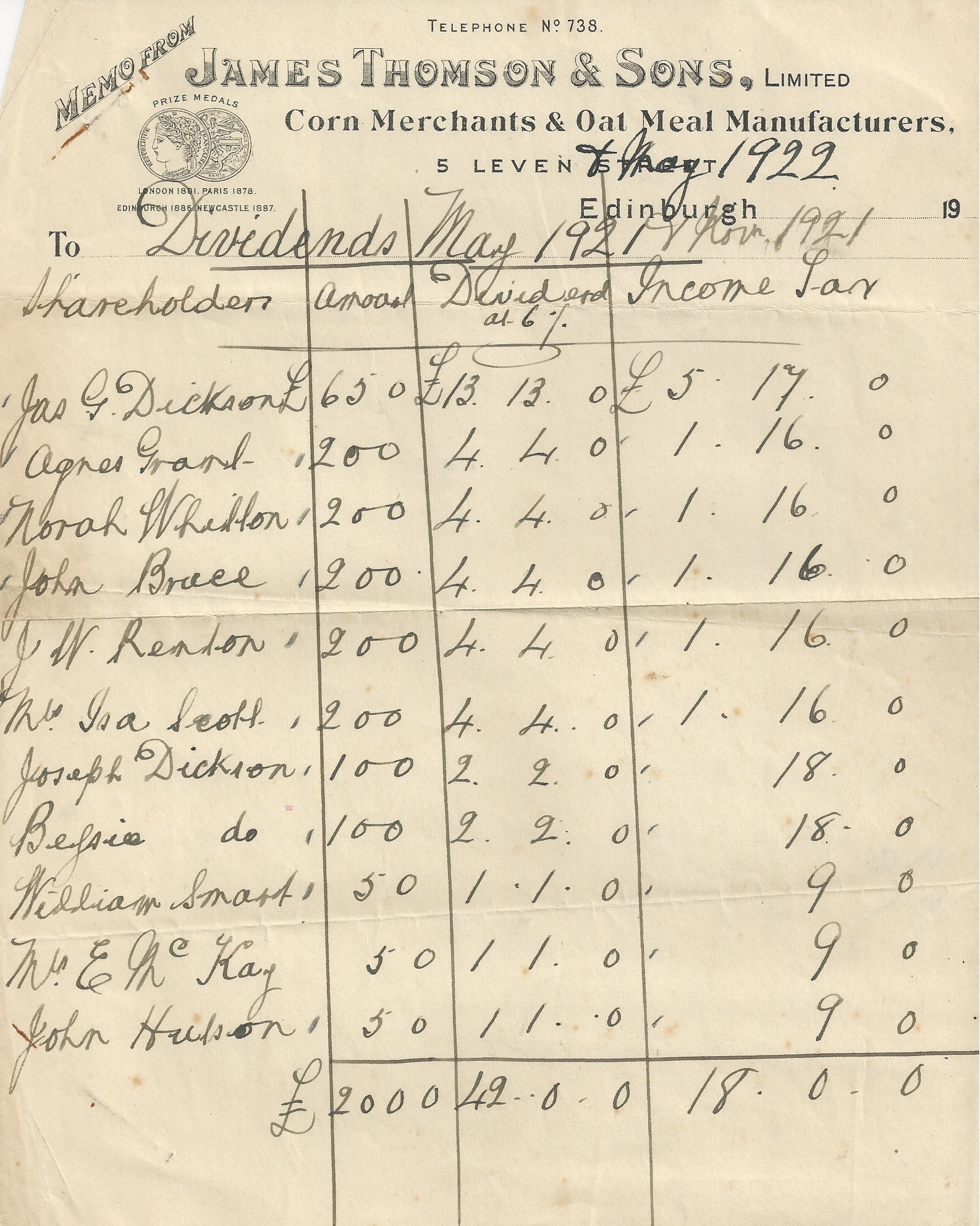 Dividend Payments to James Thomson & Sons Ltd Shareholders in 1921/22
