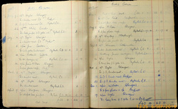 Account Book Of Knitted Items 1949